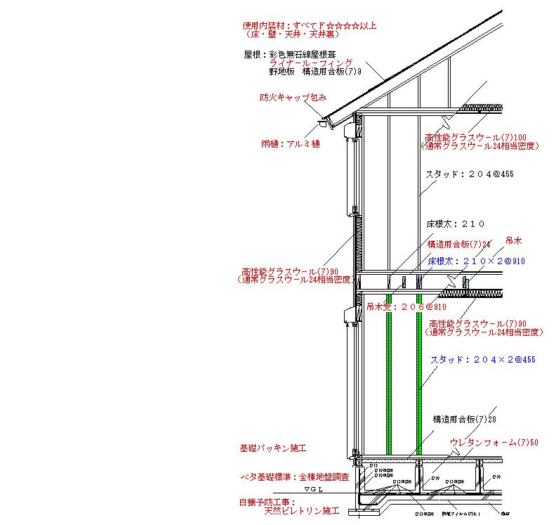 標準矩計図   MHS 武蔵野住宅工...